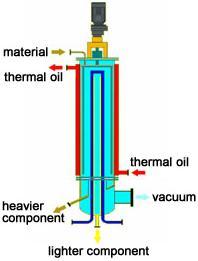 Huatai Biopharm Inc - Omega-3 Fish oil